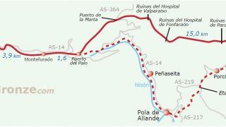 Mapa de la etapa Borres - Berducedo por la Ruta de los Hospitales